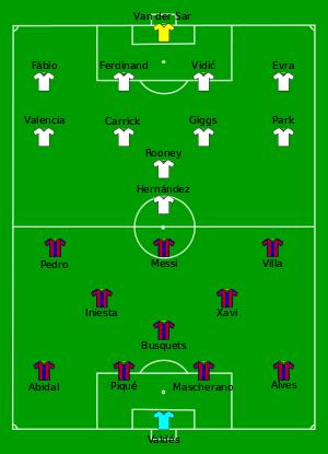 barcelona_vs_man_utd_squad